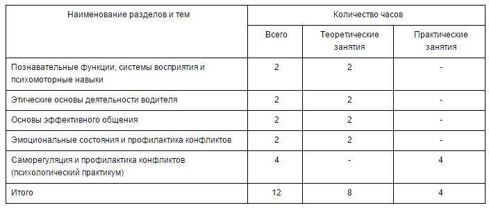 %D1%82%D0%B0%D0%B1%D0%BB%D0%B8%D1%86%D0%